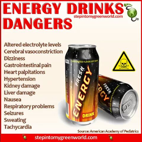 Energy Drinks Coolinventor Wiki